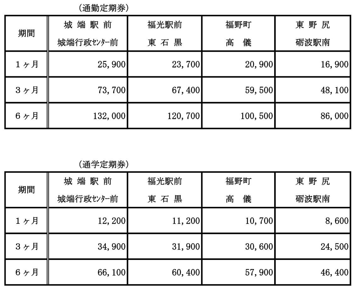 県内高速バス「城端線」運賃改定について | 富山地方鉄道株式会社